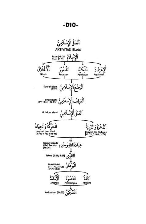 D.10. Amal Islami