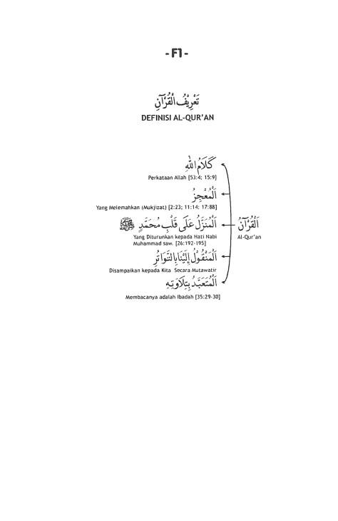 F.1. Definisi Al-Quran