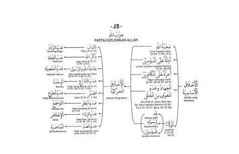 J.5. Hizbullah